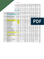 Presupuesto Casa Clase Marzo 2016