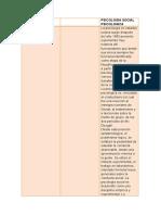 Matriz de La Piscologia Social