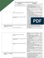 CARTEL DE COMPETENCIAS CAPACIDADES E INDICADORES 3RO SEC.docx