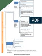 8.- CAPACIDAD DE LOS CONTRAYENTES IMPEDIMENTOS.pdf