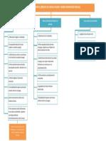 3. Principios Carmen Dominguez.pdf
