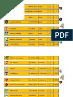 Federal C 2016 - Octavos de Final - Vuelta
