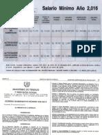 Tabla y Acuerdo 303-2015 Salario Mínimo
