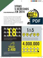DATOS Y CIFRAS DE VULNERACION DE DDHH.pdf