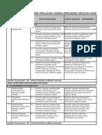 Istrumen PKPS 2 (2)