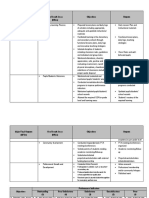 Ipcrf Teachers Sample