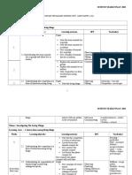Penyelarasan RPT Sains T6