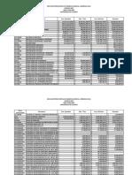 EjecucionPresupuestalIngresos2013.pdf
