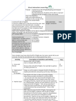 direct instruction lesson plan ss and reading