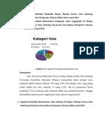 data umumDN