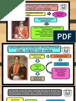 Historia Evolutiva Constitucional Del Peru