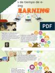 Línea de Tiempo de E-learning