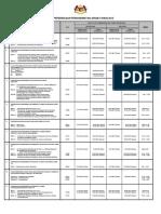 JADUAL PPA 2015 & PANDUAN.pdf