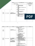 RPT Tingkatan 5 2014 Subjek Matematik