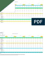 International Investment Position-Data