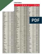 Hornady Shellholder Chart