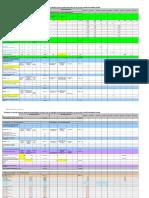 Buget Proiect General_cf AA20 (1)