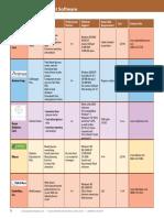 1 Diabetes Management Sofware 2010