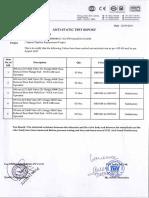 Antistatic Test Report