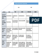technical graphics rubric