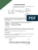 Travaux Pratiques JDBC00