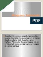 Diagram Jablonski