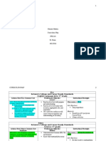 madsen cirriculum ppe310