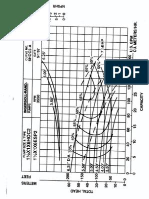 IDP HOC3 Pump Curves