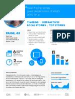 Persona templates.pdf