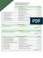 SOLIDARIDAD Lista de Refugios.