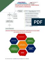 Procesos sesión aprendizaje.pdf