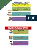 Procesos Didácticos comunicación.pdf