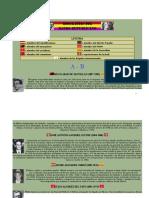 Biografías de Personajes Del Bando Republicano y Bando Nacional