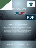 Diapositivas Comparación HP