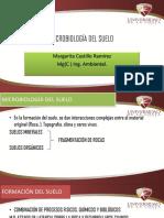 Microbiología Del Suelo1