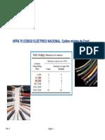 Seleccion de Cables