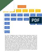 14504241005_Nur Irwan Saputra_Diagram  Description.docx