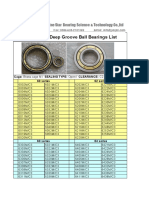 Insulated Bearings List