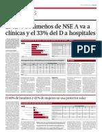 SALUD, El 62% de Limeños NSE a Van a Clinicas