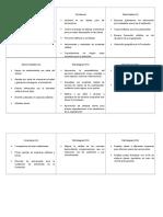 Matriz de Diagnostico F.a.P