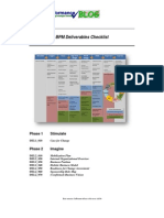 High Level BPM Deliverables