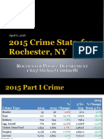 Rochester Police Department 2015 crime data
