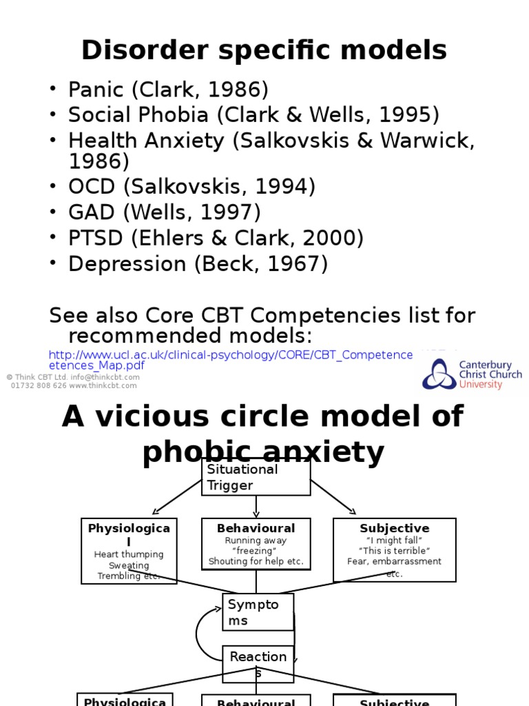 Thinkcbt Conditions Specific Formulations Cognitive Behavioral