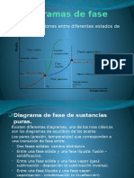Diagramas de Fase. Quimica 2