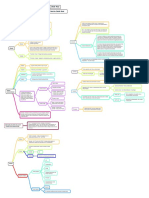 Direito Penal - Teoria Geral Do Direito Penal - Rogério Sanches Mapa Mental