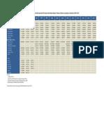 Harga Perdagangan Besar Beberapa Hasil Pertanian Dan Bahan Ekspor Utama Di Jakarta (Rupiah Per Kuintal)