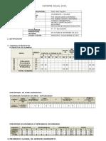 Modelo Informe Anual 2015 Ruben