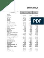Attok Petroroleum Analysis