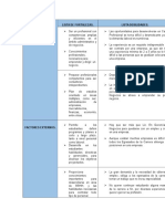 Matriz Foda Tercer Parcial tercer parcial, gerencia estrategica,universidad tecnológica de Honduras