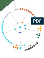 Mapa conceptual Contabilidad basica 1
